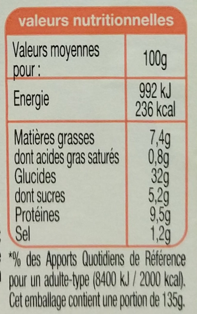 Pause Snack Duo de Saumon - Nutrition facts