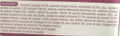 Cassoulet de Castelnaudary - Ingrediënten