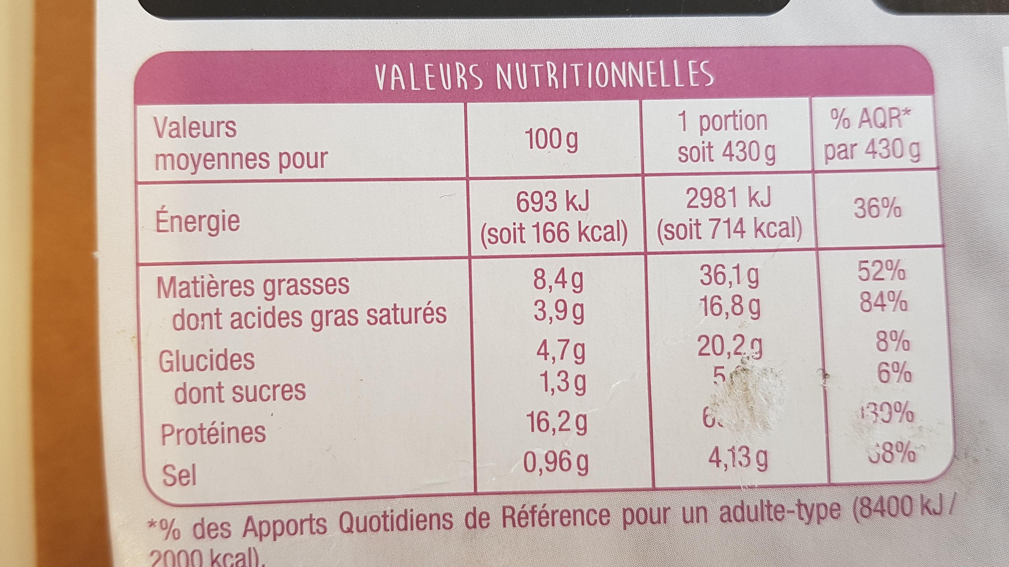 Cassoulet de Castelnaudary - Voedingswaarden