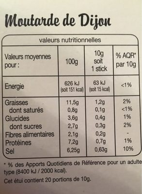 Moutarde de Dijon - Nutrition facts