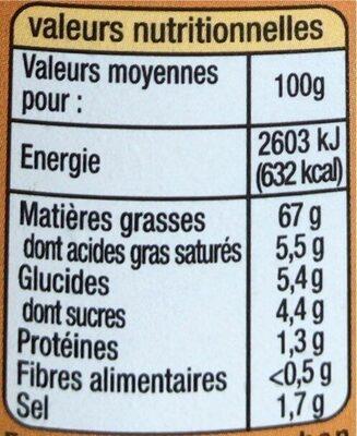 Sauce samouraï - Informations nutritionnelles - fr
