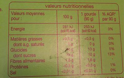 Multi variétés auchan - Informations nutritionnelles - fr