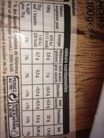Rôti de Boeuf 4 tranches - Voedigswaarden