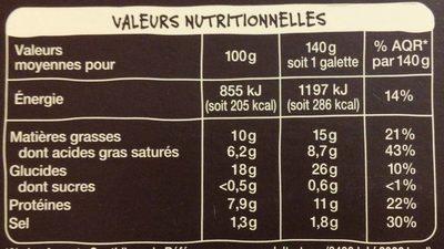 Galette au chevre et lardons x2 - Nutrition facts - fr