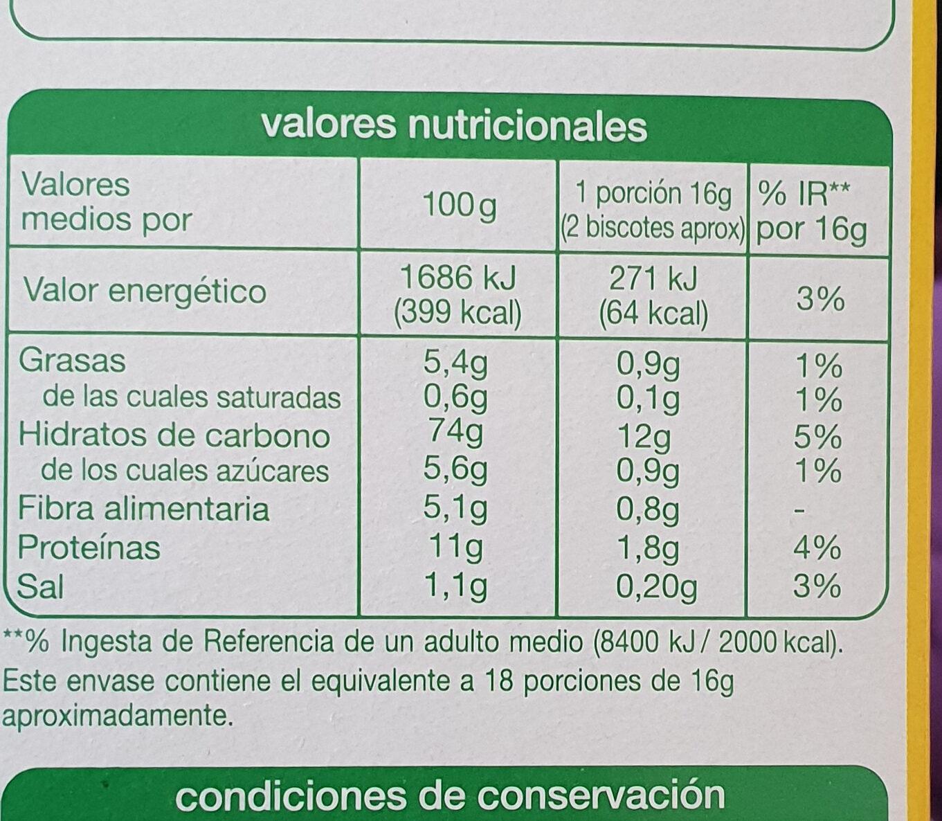 Biscottes au germe de blé - Informations nutritionnelles