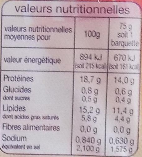 Lardons Fumés (-25 % de sel) - Informations nutritionnelles - fr