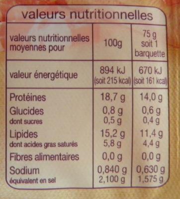 Allumettes Fumées (-25 % de sel) - Nutrition facts - fr
