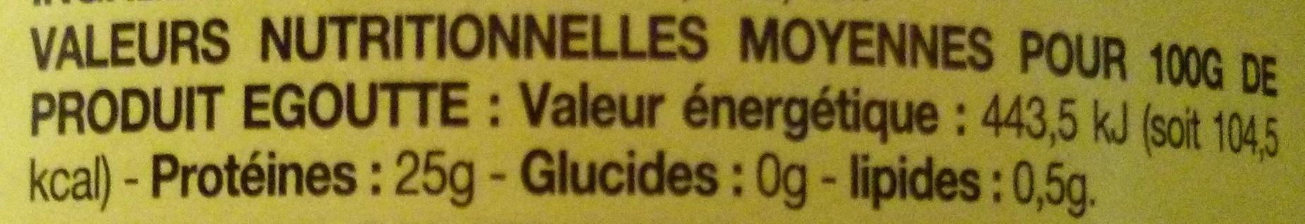 Thon albacore au naturel en morceaux - Pouce (Auchan) - Informations nutritionnelles - fr