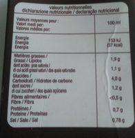 Velouté de bolets et chanterelles - Nutrition facts