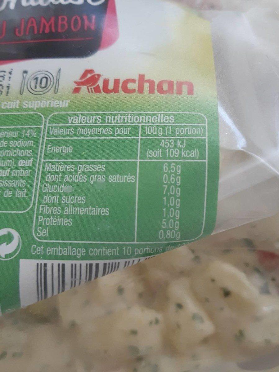 Piémontaise au jambon - Informations nutritionnelles - fr