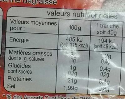 Jambon supérieur cuit à la broche - Nutrition facts