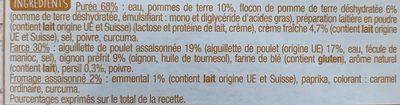 Parmentier de Poulet - Ingrédients