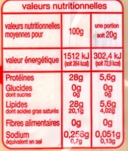 Emmental portion (28 % MG) - Informations nutritionnelles - fr