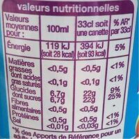Auchan Apple / Blackcurrant Drink - Pomme Cassis Framboise - Nutrition facts - fr