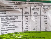 Épinards en branches en portions - Nutrition facts - fr
