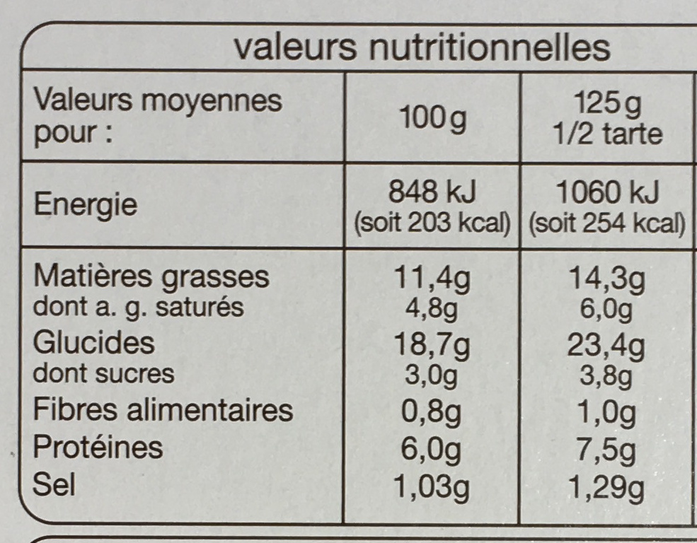 2 Flammekueches alsaciennes - Informations nutritionnelles