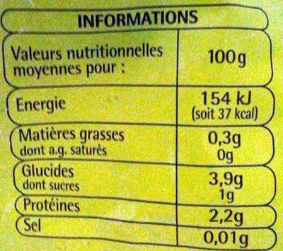 Haricots verts très fins - Informations nutritionnelles