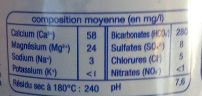 Eau de source de Montagne - Nutrition facts - fr