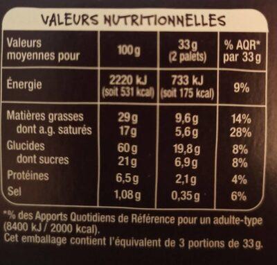 6 palets bretons - Voedingswaarden - fr
