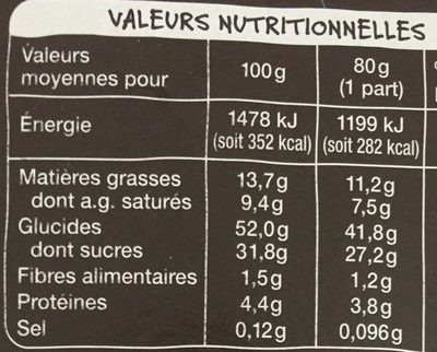 Tarte au citron meringuee mmm! - Valori nutrizionali - fr