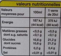 100 %  pur jus ananas - citron vert - Informations nutritionnelles