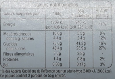 Tartelette abricot sans gluten - Nutrition facts
