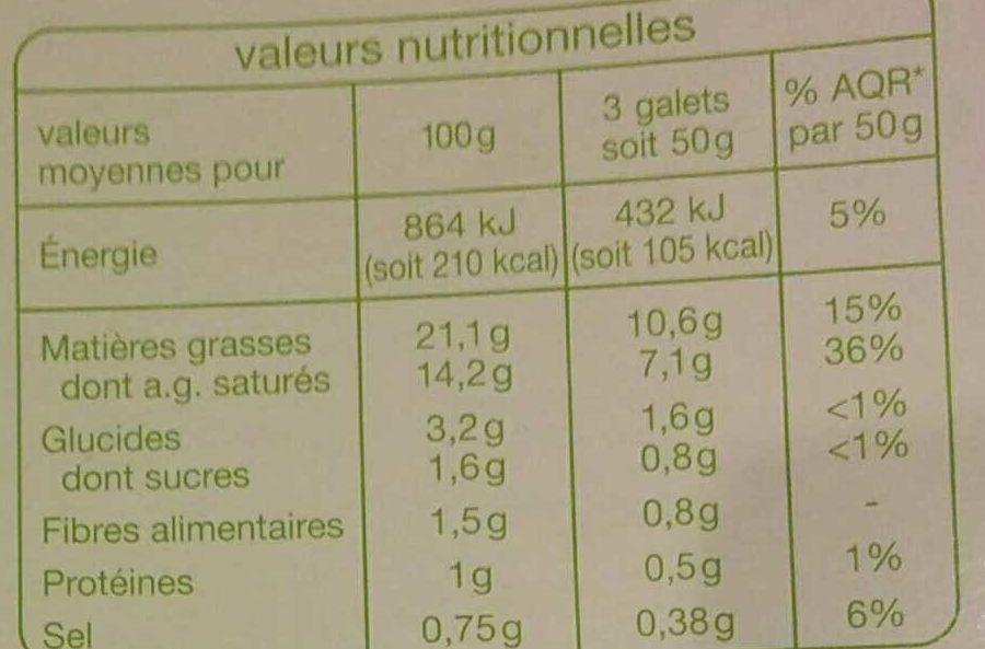 Sauce beurre citron portionnable - Informations nutritionnelles - fr
