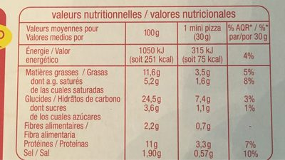 Mini pizza jambon fromage x9 - Informations nutritionnelles - fr