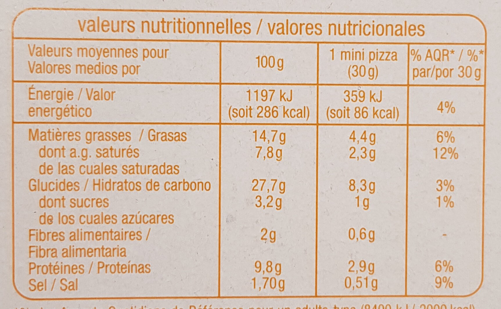 Mini pizza 3 fromages - Informations nutritionnelles