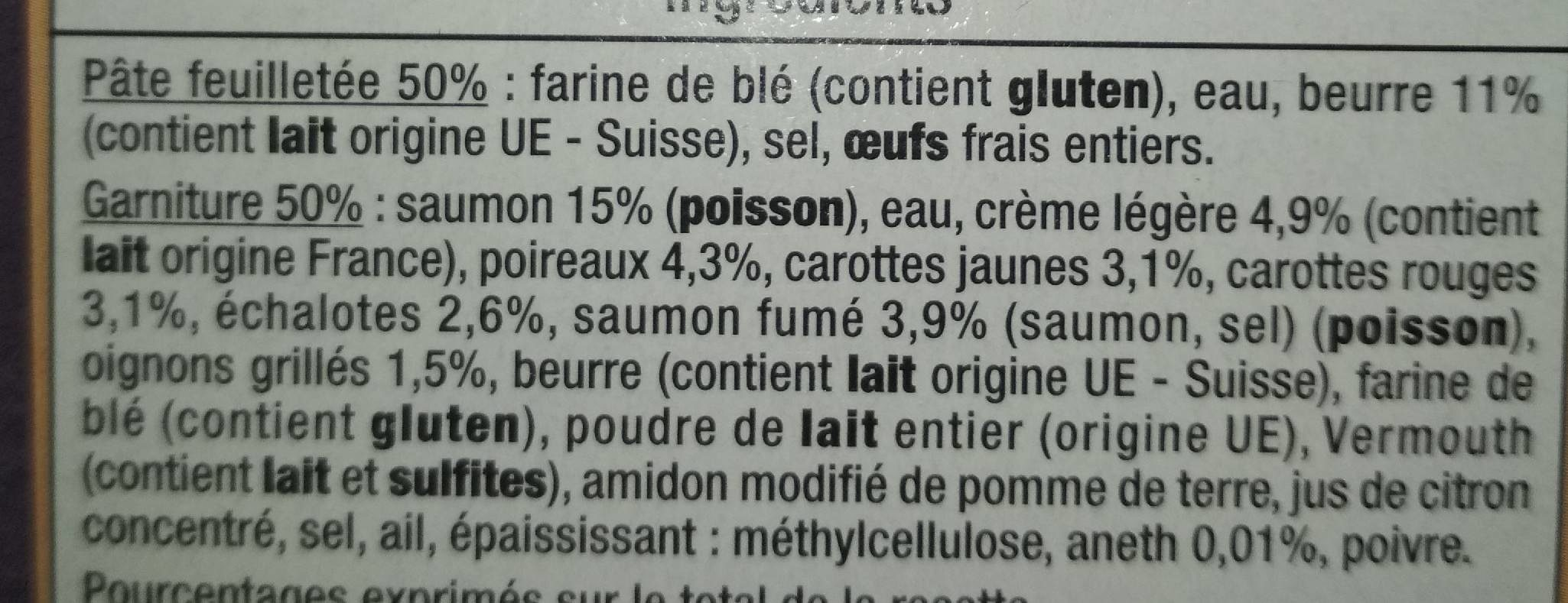 Feuilletés aux 2 Saumons - Ingredients