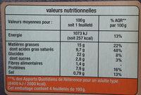 Feuilletés aux 2 Saumons - Nutrition facts