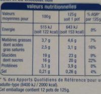 Crème dessert 3 Chocolats - Informations nutritionnelles