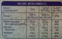 Kebab et semoule à la courgette - Informations nutritionnelles - fr