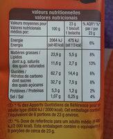 Granola Cookies Gros Éclats de Chocolat - Nutrition facts