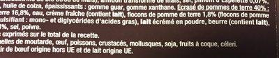 Langue de Bœuf & Écrasé de Pomme de Terre - Ingrédients