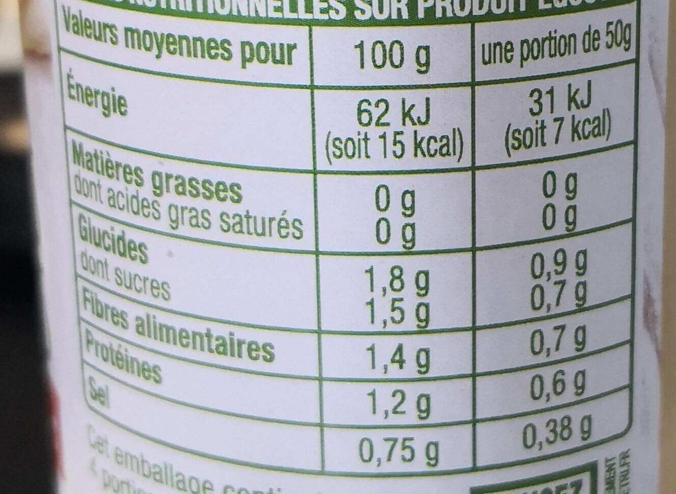 Asperges blanches moyennes - Nutrition facts