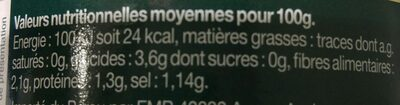 Aperges Blanches Pointes - Nutrition facts
