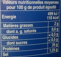 Thon Albacore au naturel - Informations nutritionnelles