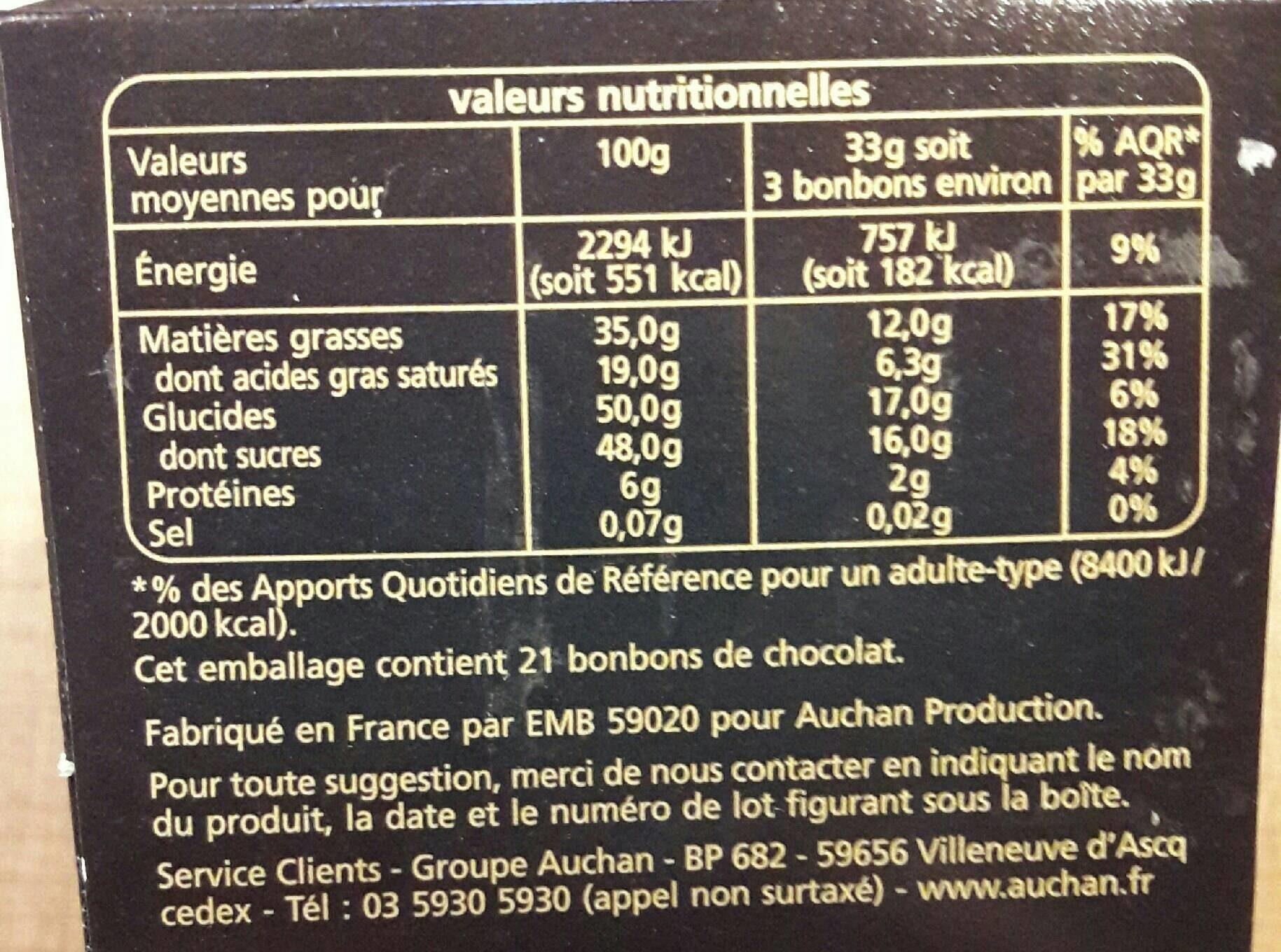 Place Vendôme - Nutrition facts