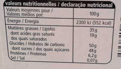 Place vendome - Informations nutritionnelles