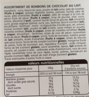 Place vendome - Ingredients