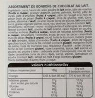 Place vendome - Nutrition facts