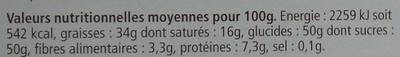 Escargots lait - Informations nutritionnelles