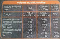 Salade Caesar Auchan - Informations nutritionnelles - fr