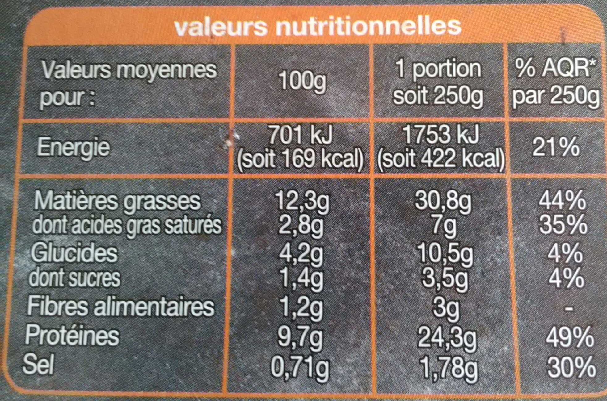 Salade César Auchan - Nutrition facts