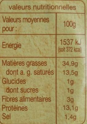 Pâté aux piments d'Espelette - Nutrition facts
