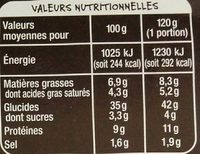 Ravioles au basilic - Informations nutritionnelles - fr