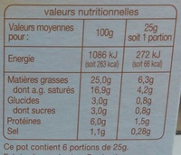 Fromage à Tartiner, Noix (25 % MG) - Nutrition facts - fr