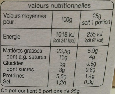 Fromage à Tartiner, Ail & Fines herbes (23,5 % MG) - Informations nutritionnelles - fr