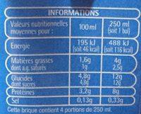Lait demi-écrémé - Valori nutrizionali - fr